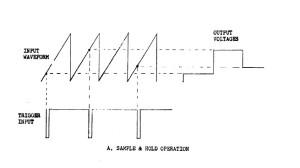 Figure 11a